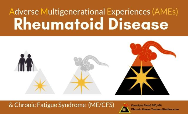 adverse multigenerational experiences (AMEs) may be risk factors for rheumatoid disease / arthritis and me/cfs