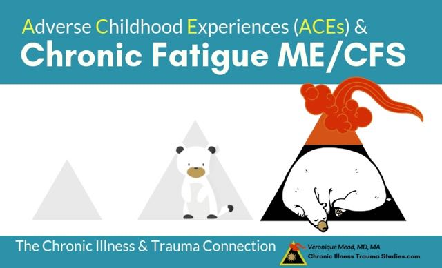 Adverse childhood experiences (ACEs) are risk factors for ME/CFS and how the CDR gets stuck_mead_CITS