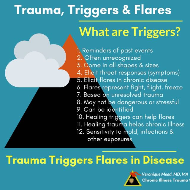 12 facts about how trauma triggers flares in chronic diseases such as RA/RD IBS IBD ME/CFS, autoimmune disease and more Mead_CITS