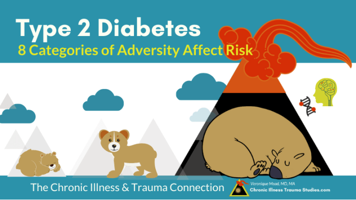 Type 2 Diabetes and Trauma 8 Categories of Adversity Mead CITS