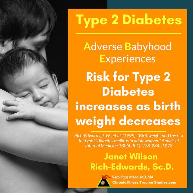 T2D Risk increases as birth weight decreases Rich-Edwards in Mead CITS