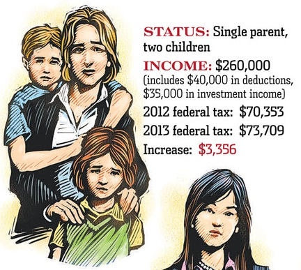 'Single parent, two children' - Tim Foley, WSJ