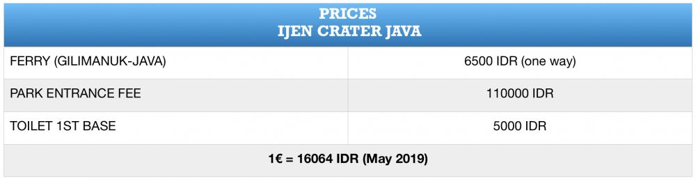 PRICES IJEN JAVA