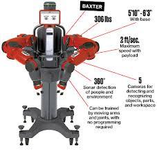 ROBOT BAXTER