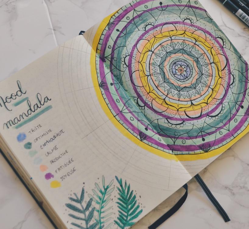 Le mood mandala : un tracker d'humeur au service du développement personnel !