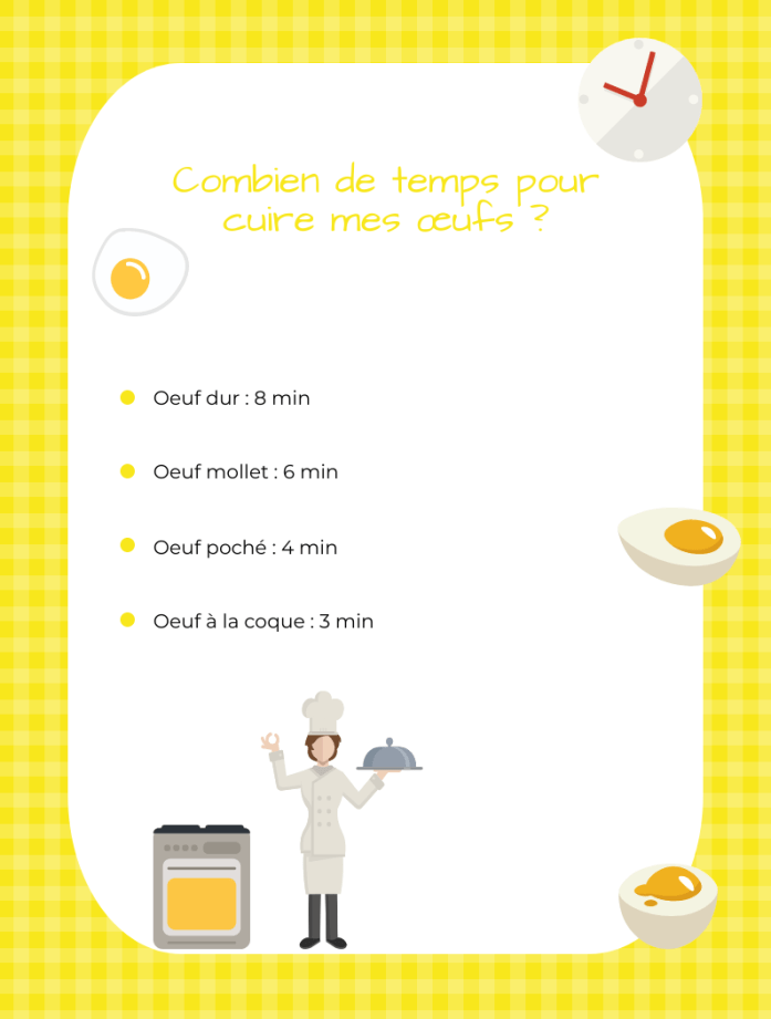 infographie-temps-cuisson-oeufs