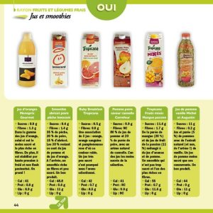 Le bon choix supermarché - Chroniques d'une vie plus saine