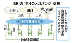 fukushimabank