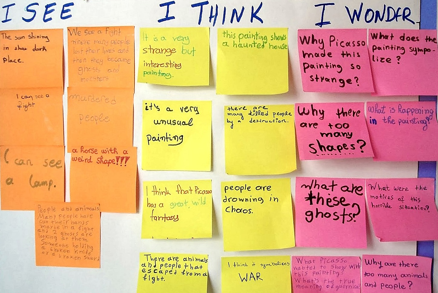 See Think Wonder The Impact Of Curiosity On Learning