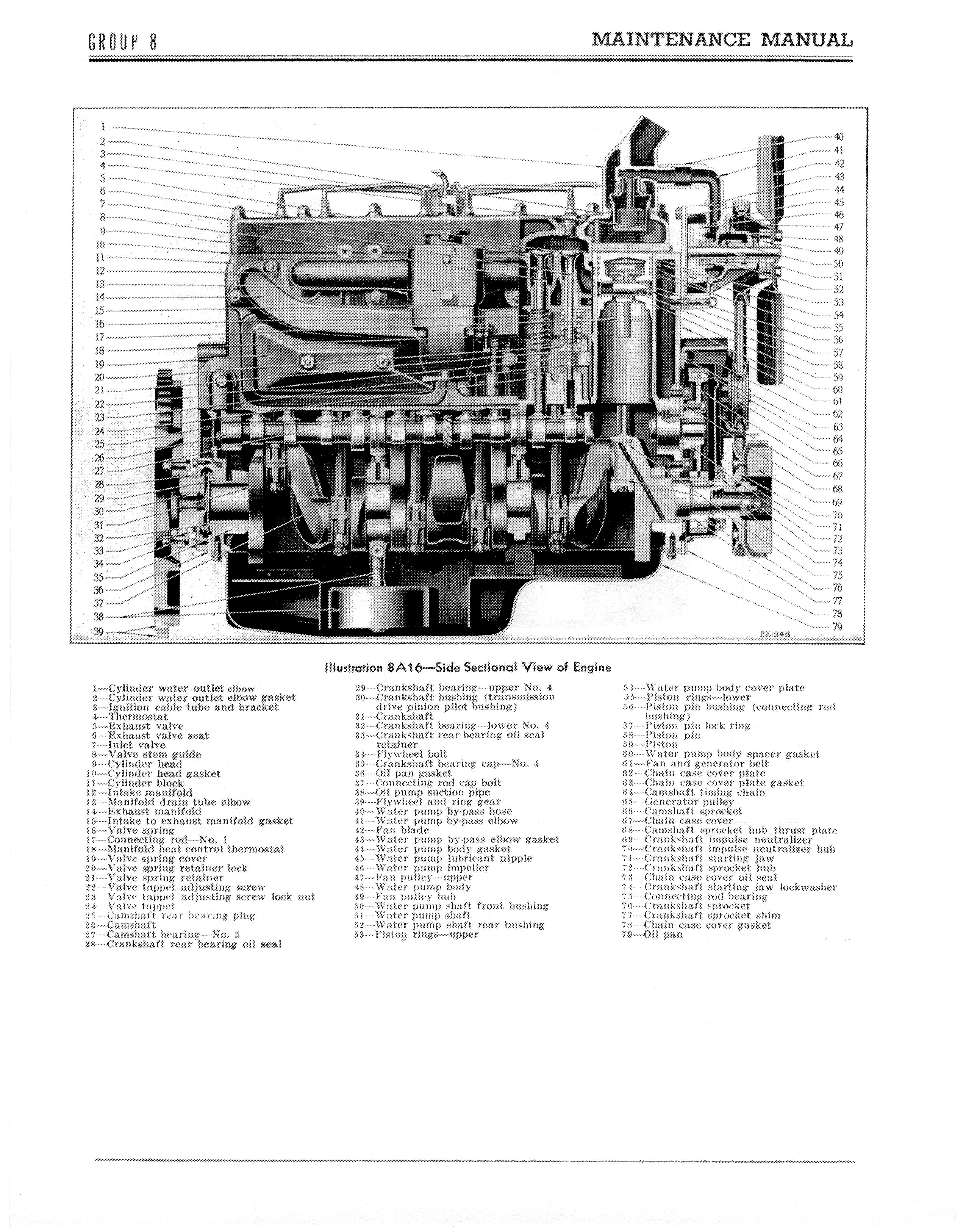 Chrysler Imperial Service Manual