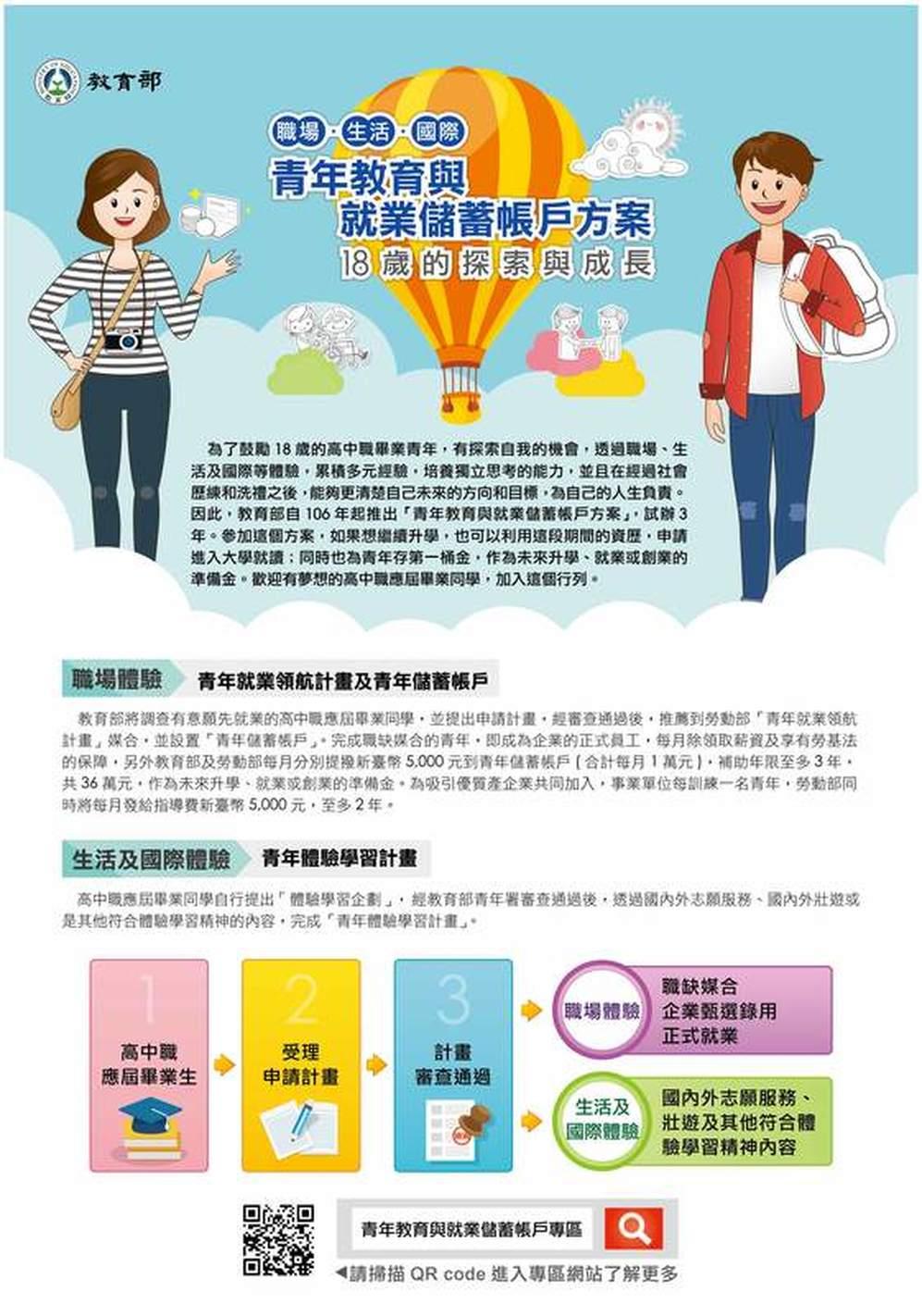 青年教育與就業儲蓄帳戶方案 - 中華中學輔導室