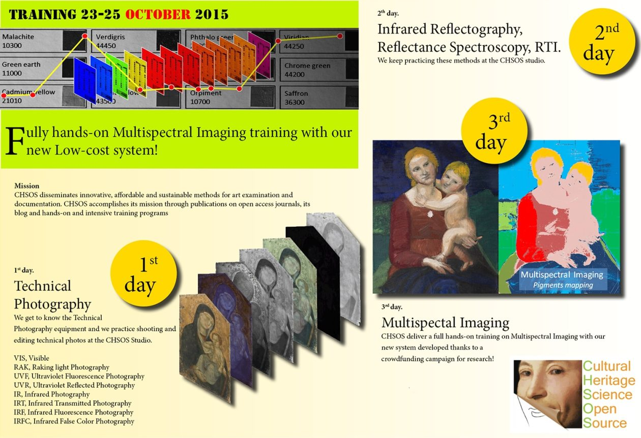 October 2015 Training program