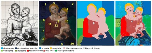 multispectral imaging 2