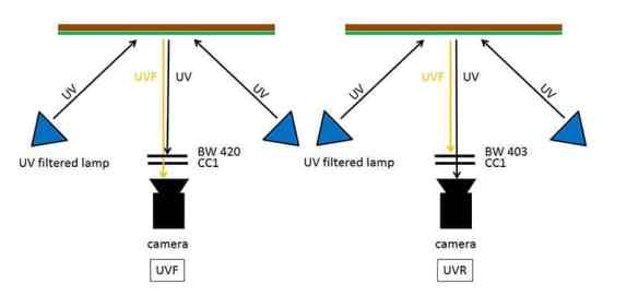 Practical notes on ultraviolet technical photography for art examination 06