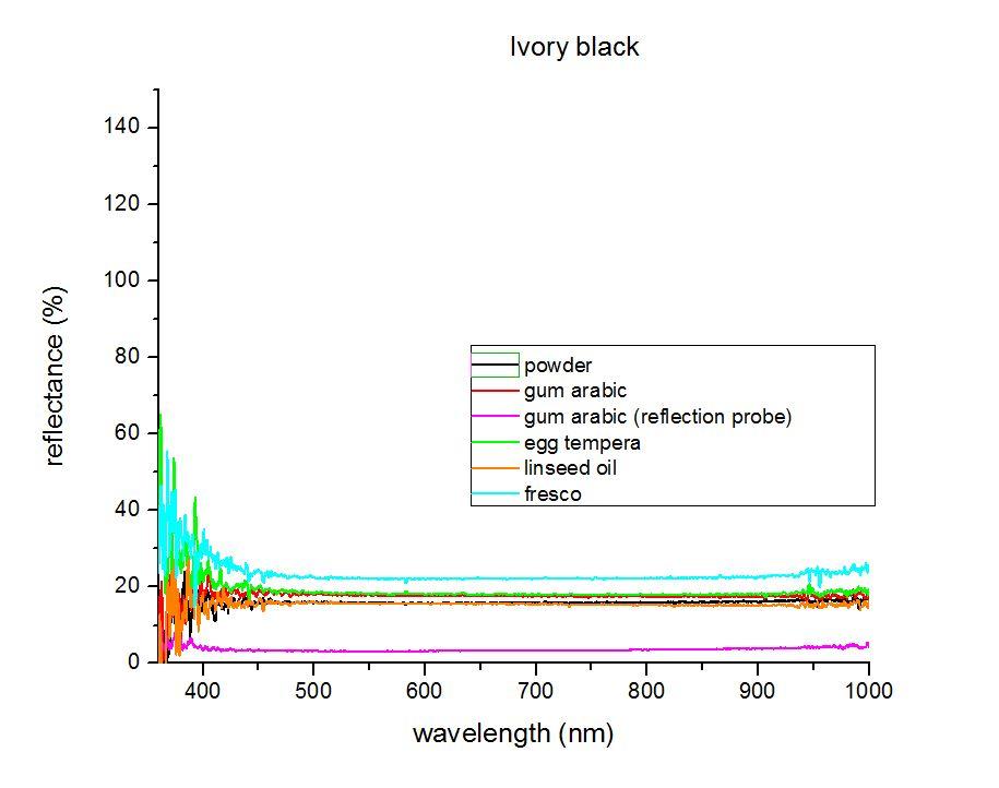 ivory-black[1]