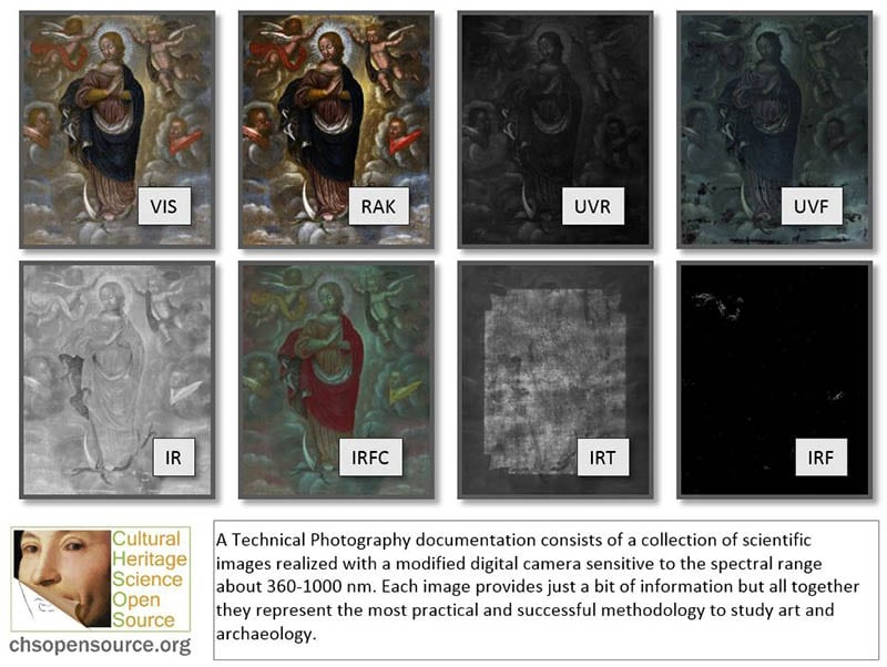 A Technical Photography documentation consists of a collection of scientific images realized with a modified digital camera sensitive to the spectral range about 360-1000 nm. Each image provides just a bit of information but all together they represent the most practical and successful methodology to study art and archaeology.