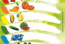 Угадай-ка про фрукты и овощи