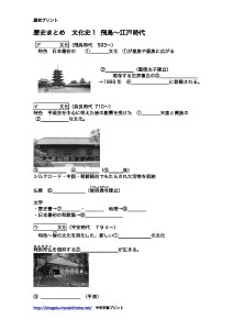 飛鳥〜江戸時代