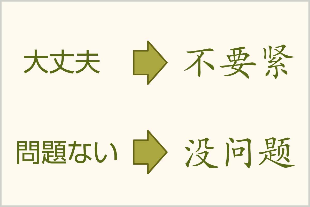 「言葉の問題 中国語」の画像検索結果