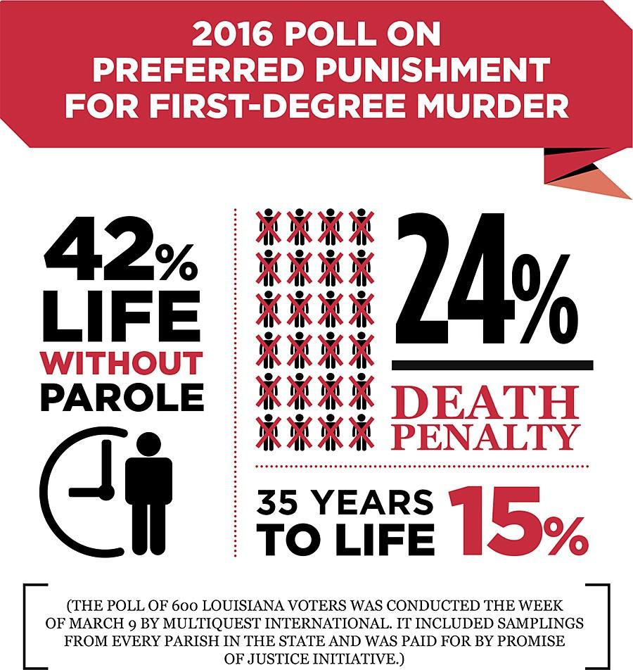 racial discrimination death penalty