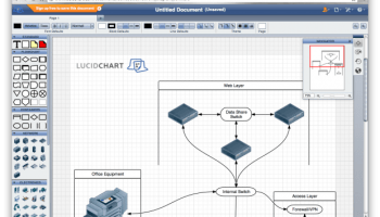 Powerful Charts and Diagrams from LucidChart - ChurchMag