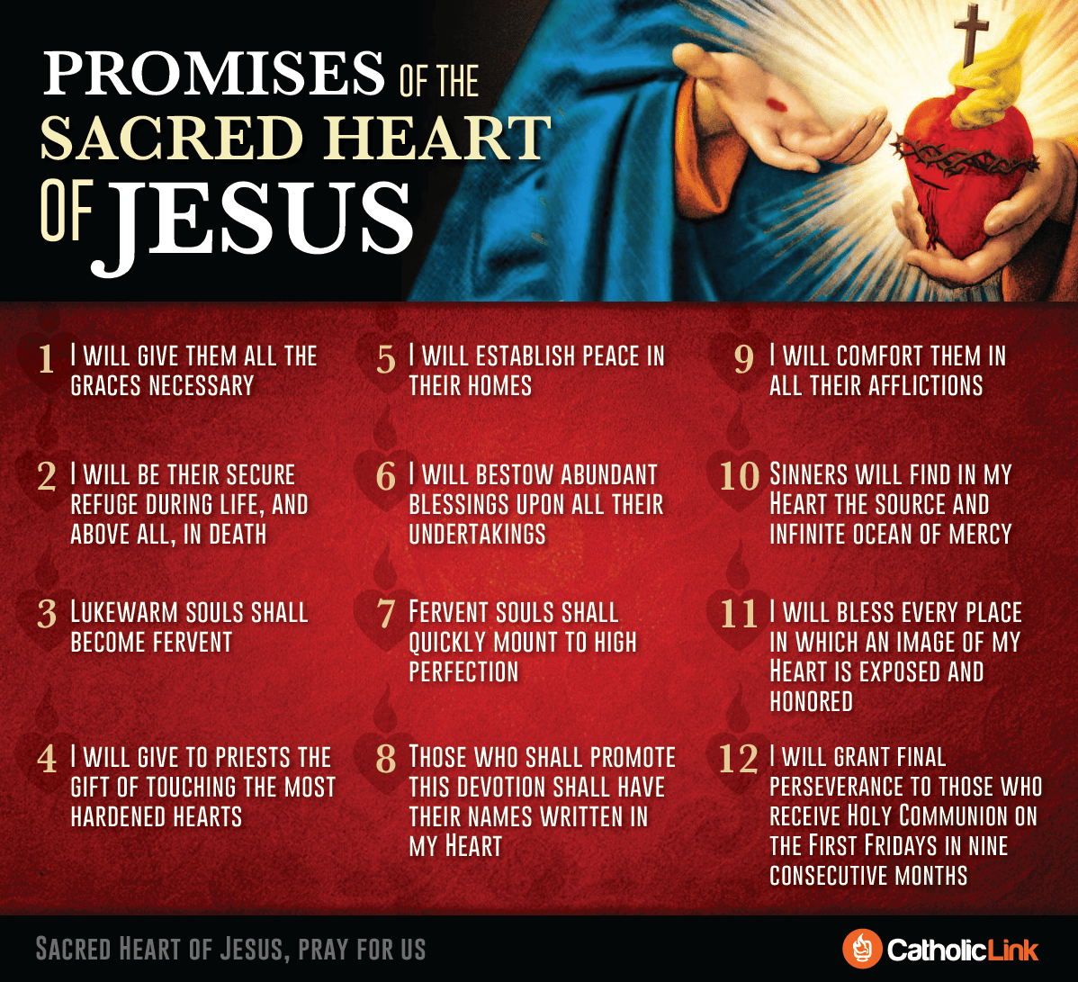 The 12 Promises Of The Devotion To The Sacred Heart Of