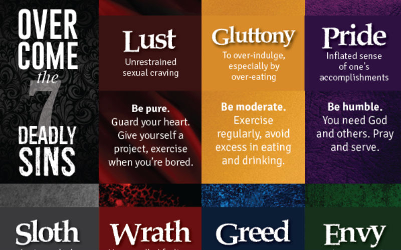 How To Overcome The 7 Deadly Sins In One Infographic