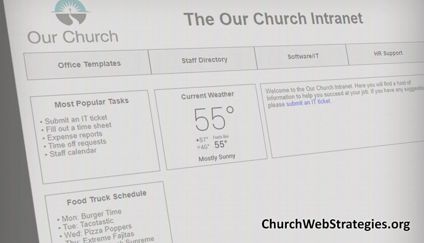 Does Your Church Need an Intranet?