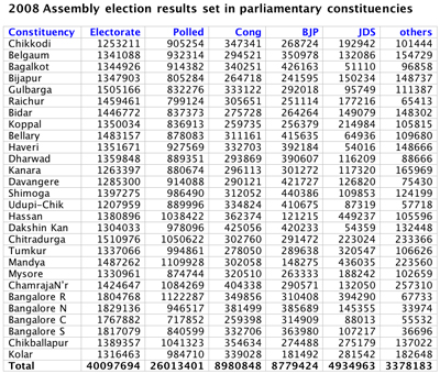 2008-assembly-seats1