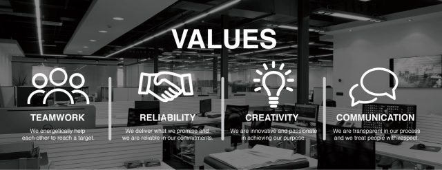 Cedrus INternational CI Values