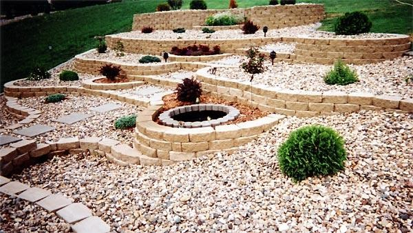 Basic Landscaping Ideas