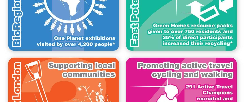 East London Progetti Sostenibili