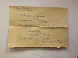 Food Policy Milano - Cibo Locale