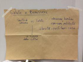 Food Policy Milano - Salute e Benessere