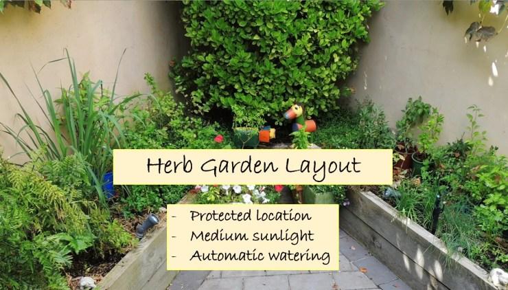Herb Garden - Layout