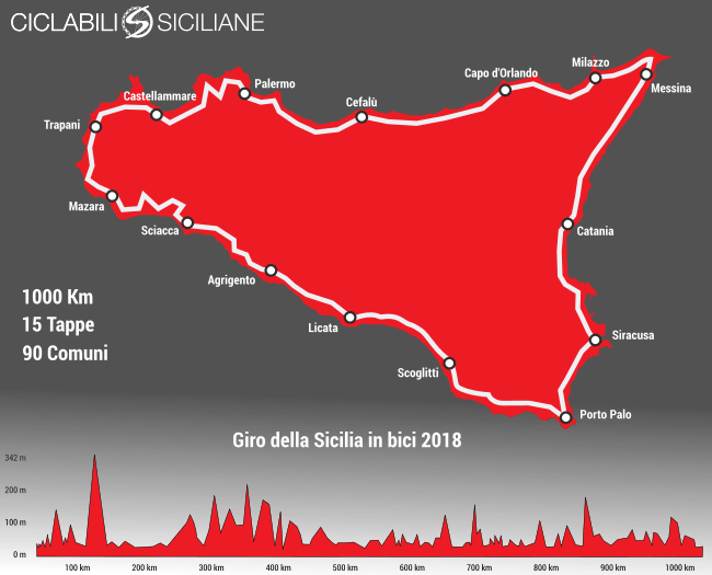 mappa sicilia bike tour box cicloturismo 2018 e altimetria