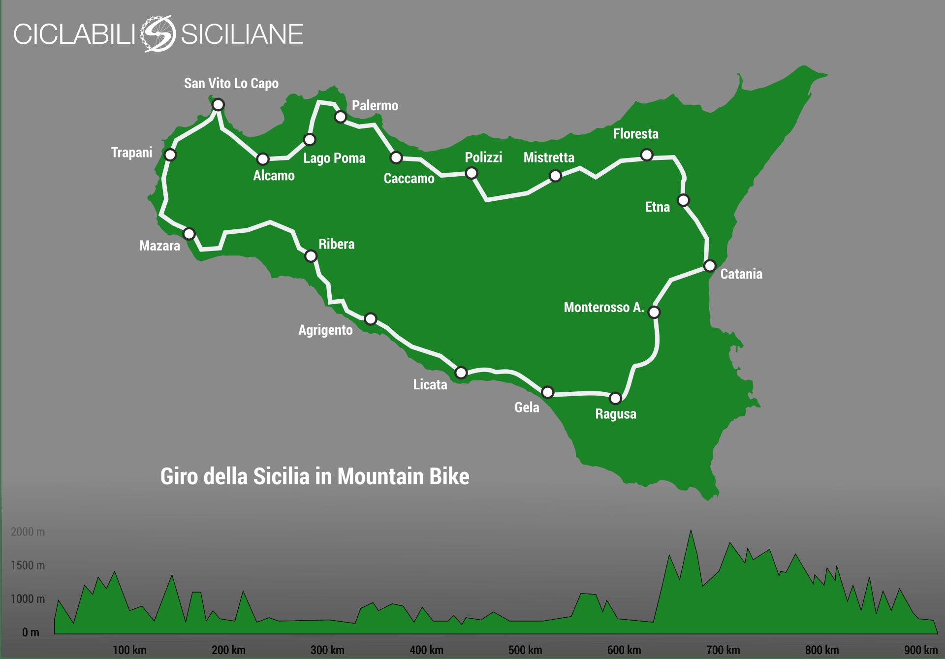 il giro della sicilia in bici MTB