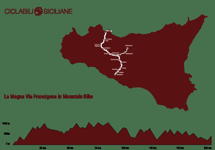 la magna via francigena in bici mappa e altimetria