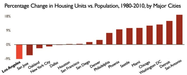 HousingGraphic