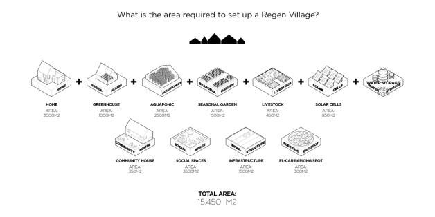 REGEN_VILLAGES_CICLOVIVO_4