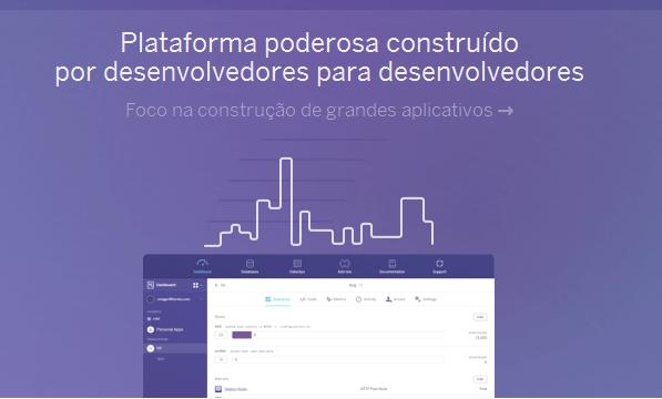 Heroku - Plataforma poderosa para desenvolvedores
