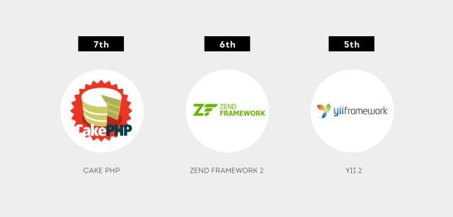 frameworks-en-2