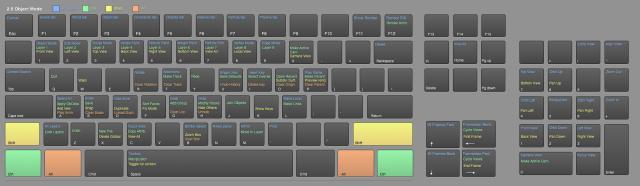 Blender teclado 2.5