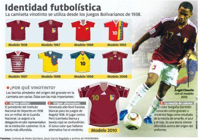 Selección de fútbol venezolana