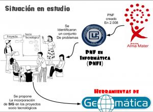 Proyecto Socio Tecnologico PNFI SIG/GIS