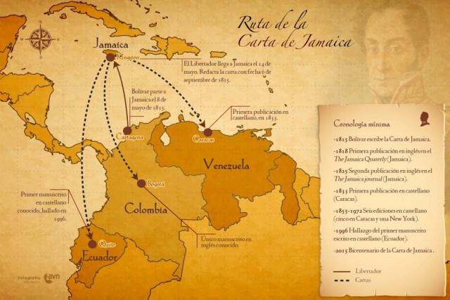 Ruta de la Carta de Jamaica