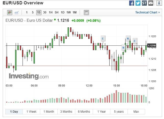 歐元區Q1薪資成長 增幅創歷史新高 | 鉅亨網 | NOWnews 今日新聞