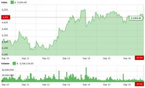 More Indicators Signal Possible Bitcoin Reversal 103