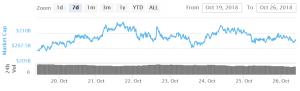 Bitcoin και Ethereum σε κίνδυνο περαιτέρω μειώσεων 101