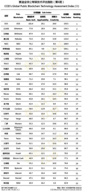 Bitcoin Falls Again in Official Chinese Ranking 102